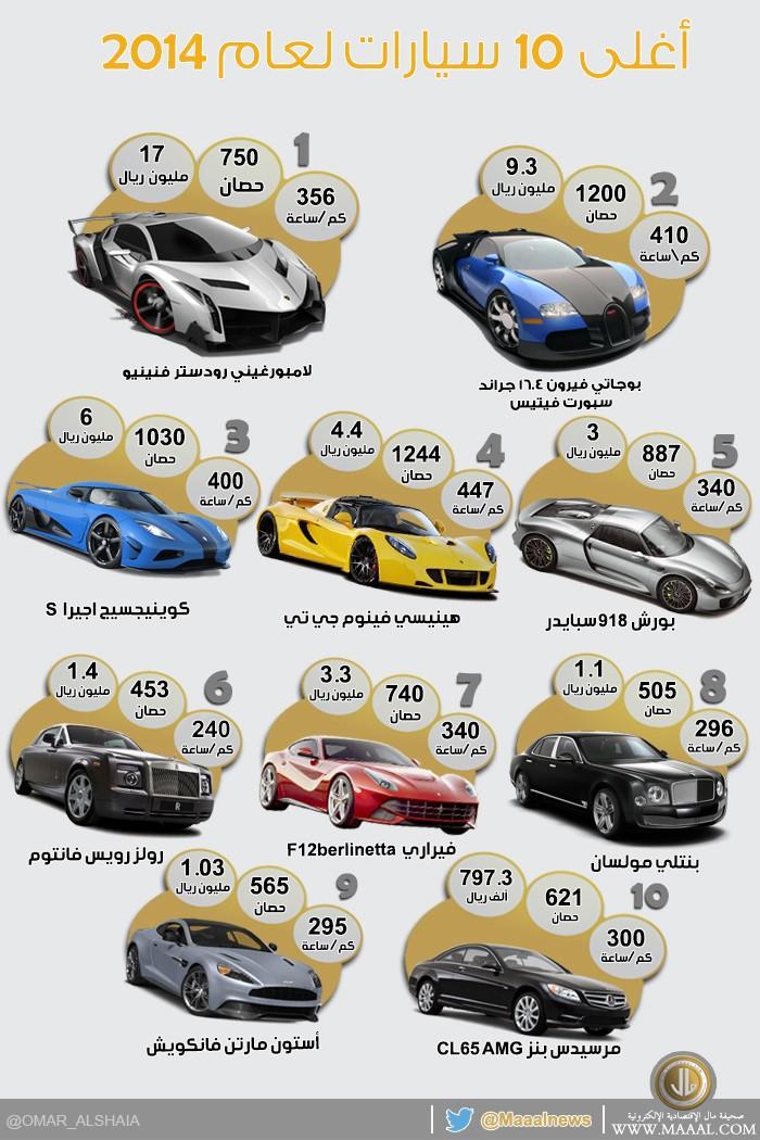 TOP-CARS-100000