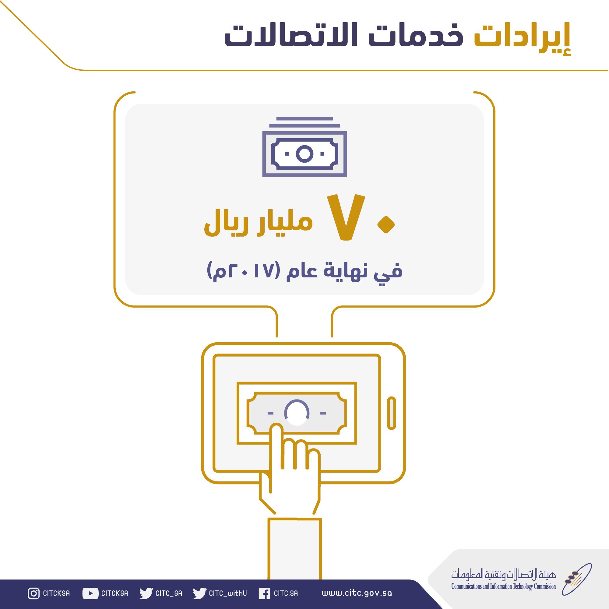 إيرادات خدمات الاتصالات