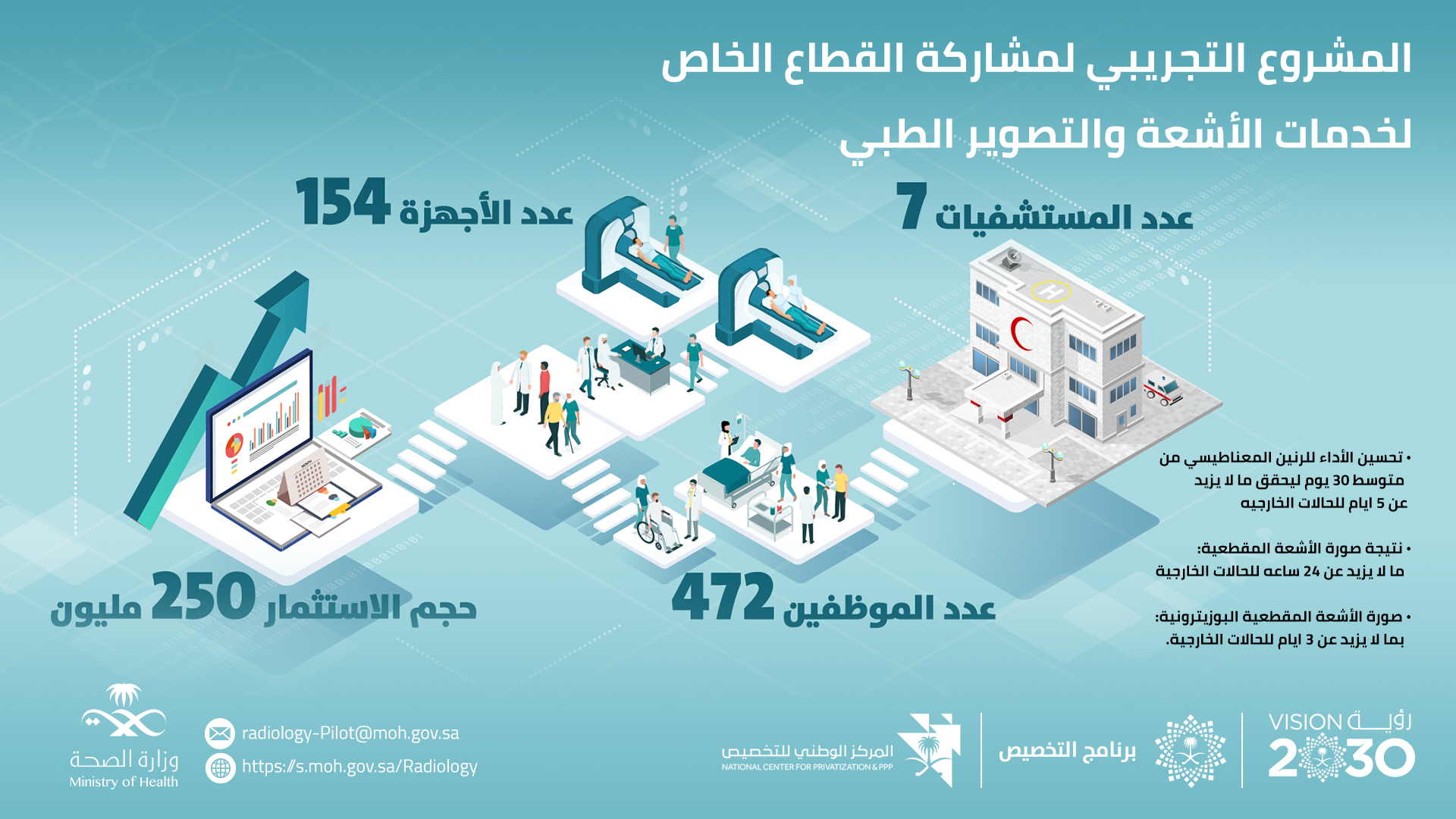NCP-Radiology-TWPost-Infographic-2