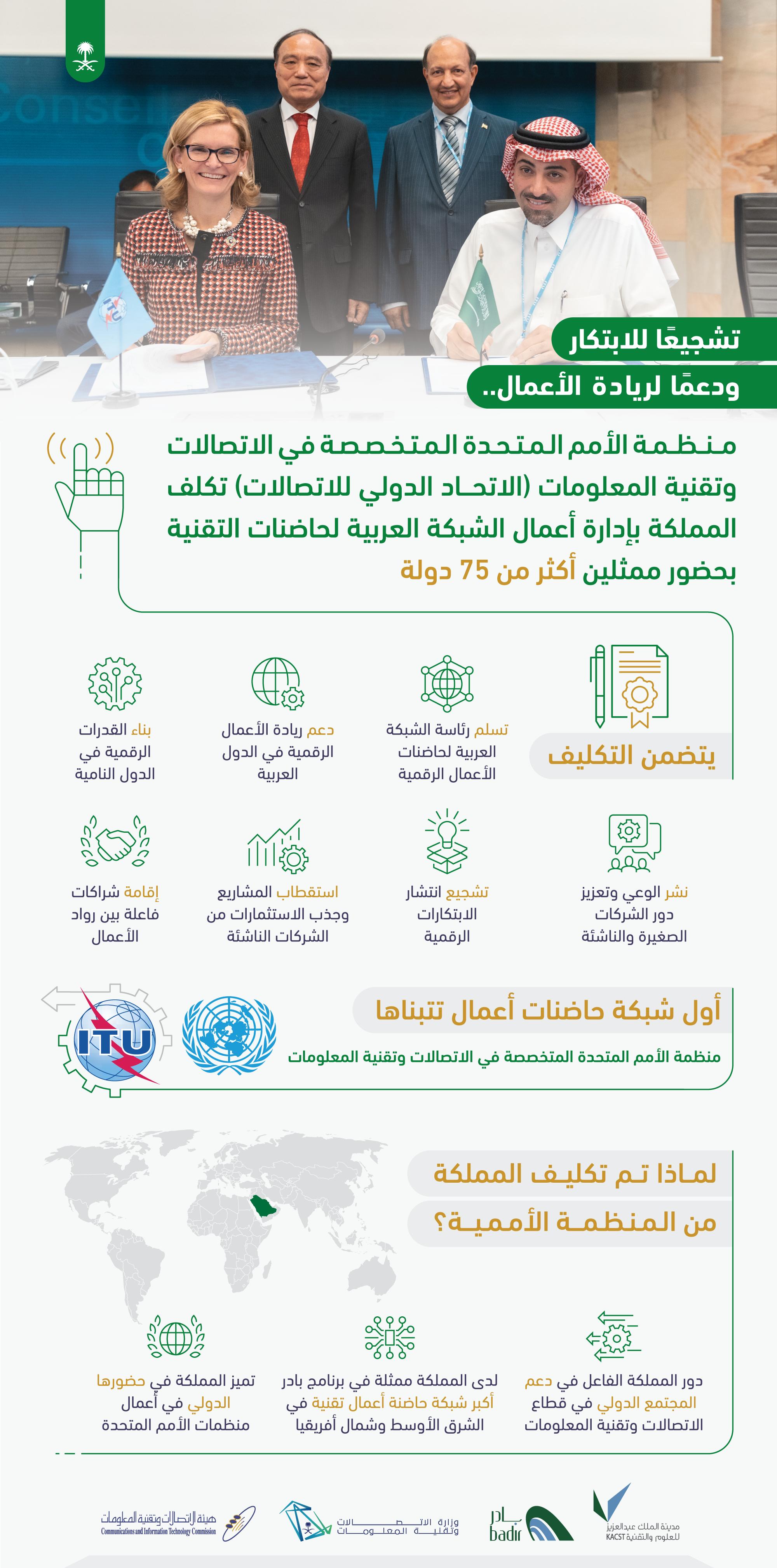 _توقع-اتفاقية-إدارة-أعمال-الشبكة-العربية-لحاضنات-التقنية-V2