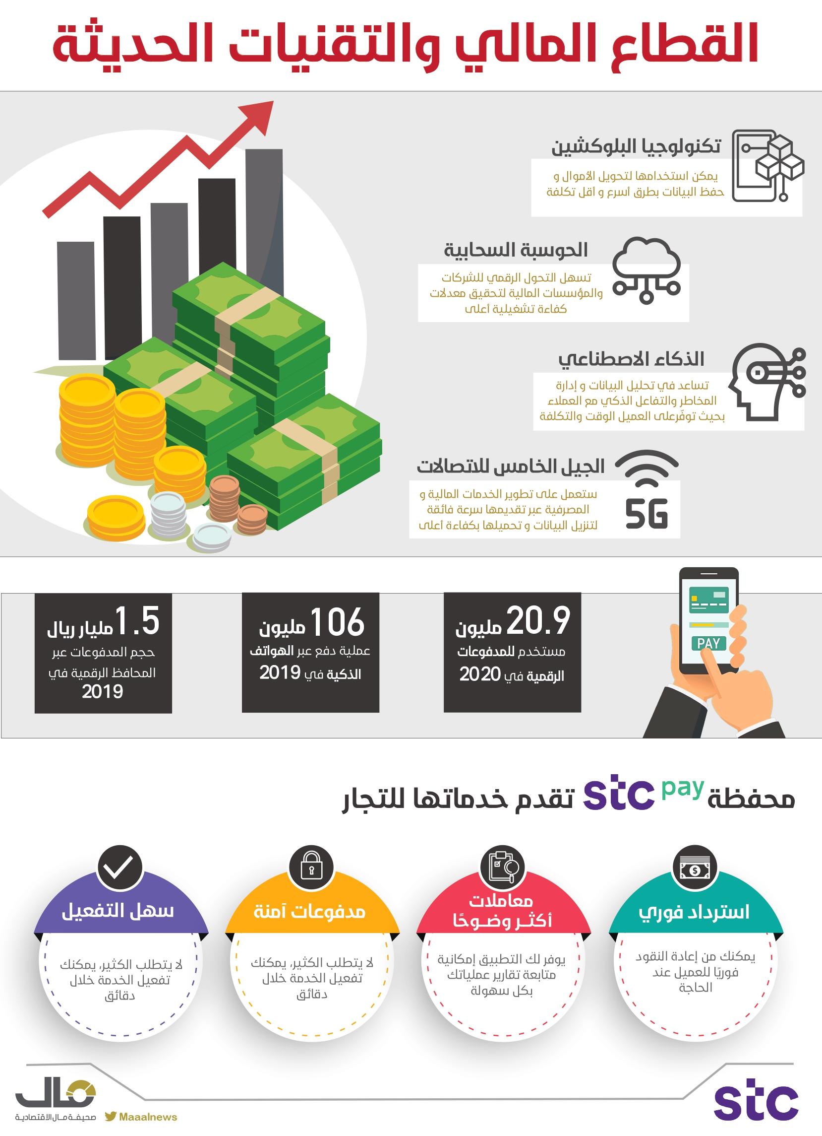 القطاع المالي _page-0001