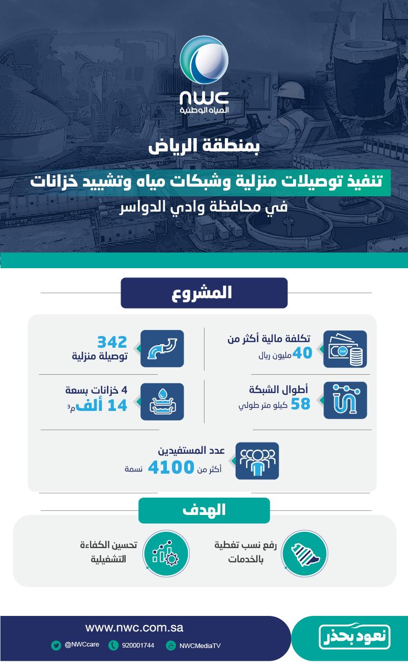مشروع تنفيذ شبكات مياه بمدينة وادي الدواسر-01