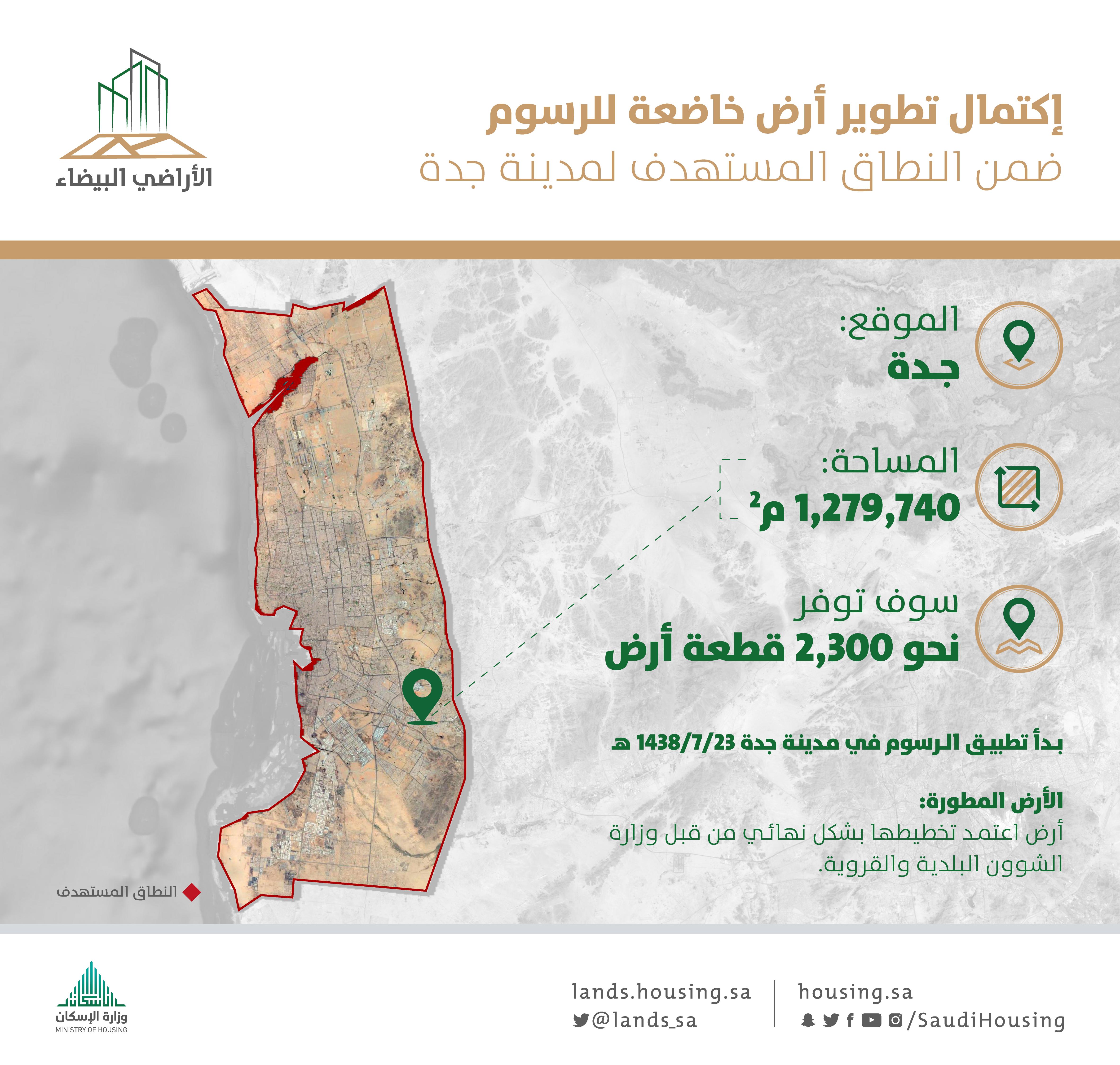 تطوير الأراضي-جدة4