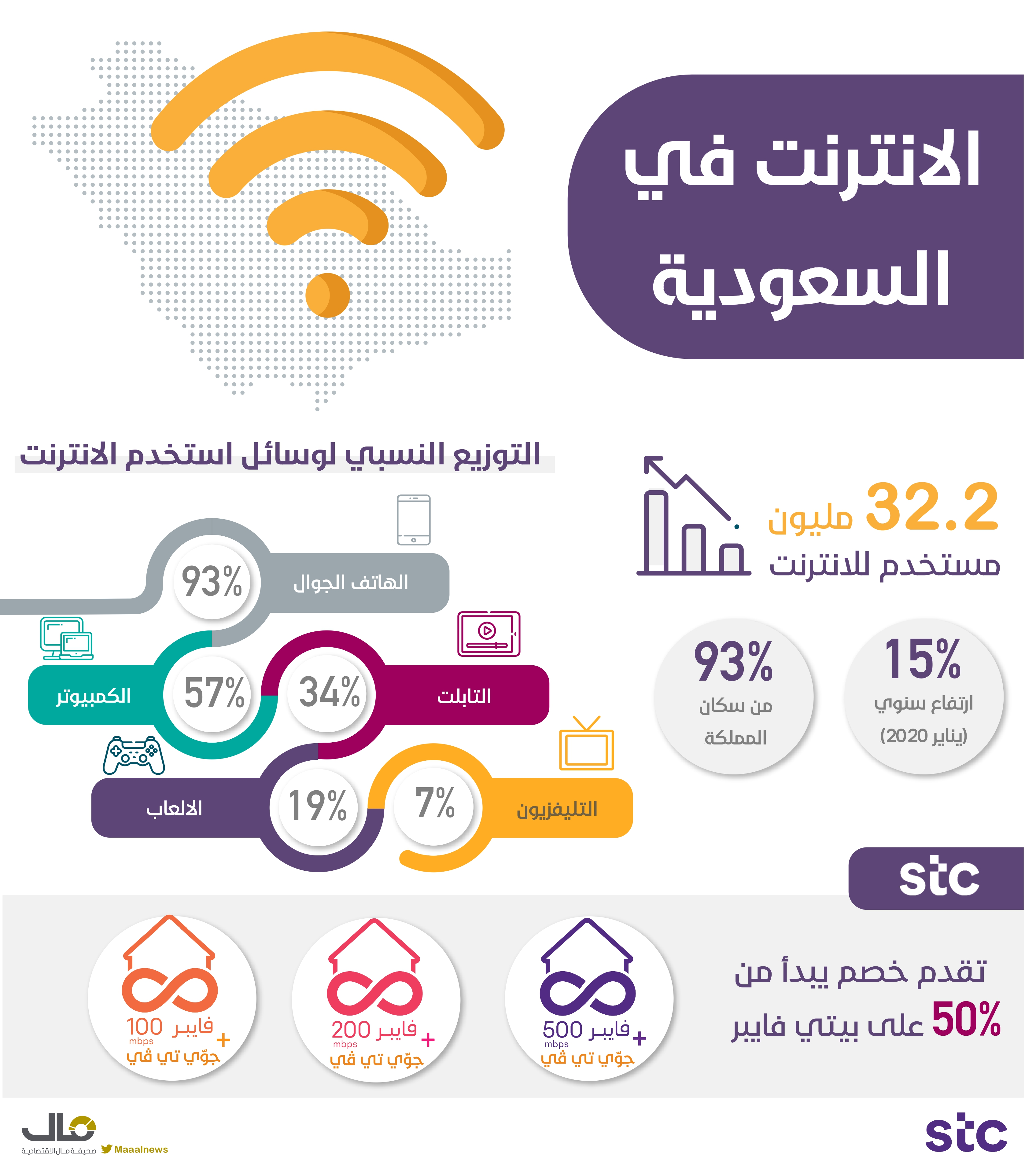 ١السعوديون والانترنت _page-0001-2